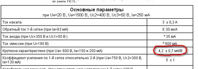 ne5532 схема включения